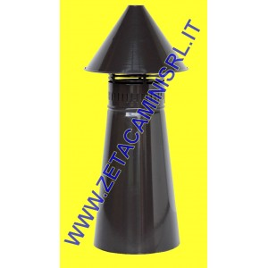 Jolly Chimney tops with hat cone